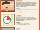 Infographic: How to Get Children to Help With the Chores by Terrys Fabrics