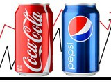 The Pepsi Cola Market Rivalry – The Dominance in Soft Drink Industry