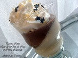 Panna Cotta with coconut milk / cream chocolate