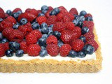 A Slice of Summer Berry Tart