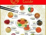 Step-by-Step Lo Hei Guide