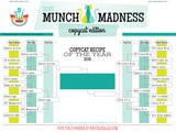 Munch Madness: The Final Four