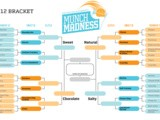 Munch Madness: The Sweet 16