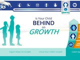 Significance of #CatchUpOnGrowth in Children