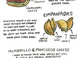 Argentine Food Glossary: The Most Popular Foods in Buenos Aires