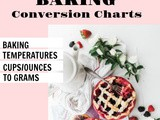 Baking Cooking Measurement Conversion Chart