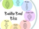 How to Make a Buddha Bowl {+ 37 Delicious Bowls}